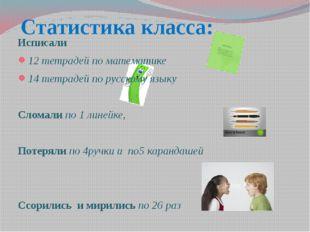 Статистика класса: Исписали 12 тетрадей по математике 14 тетрадей по русскому