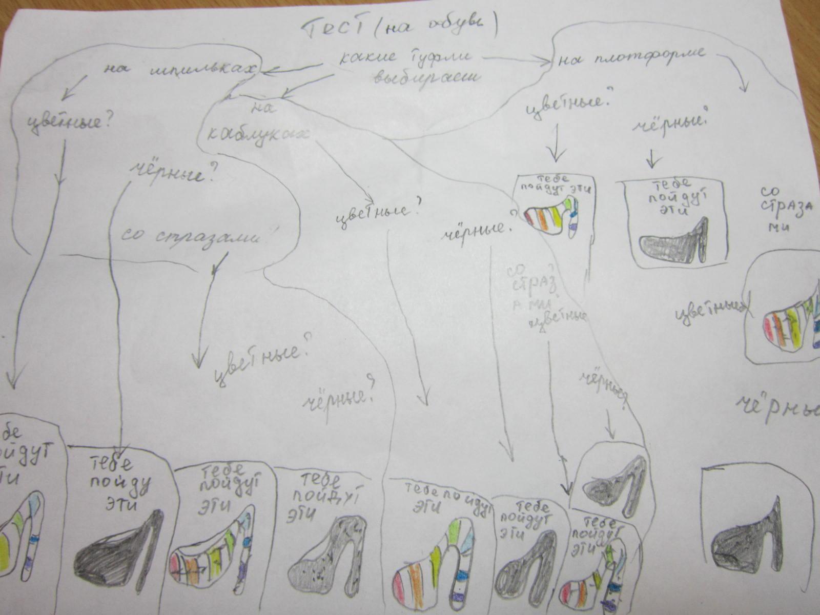 C:\Users\User\Desktop\Дети школы для проекта обувь\Изображение 032.jpg
