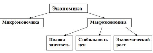 http://festival.1september.ru/articles/534534/img1.jpg