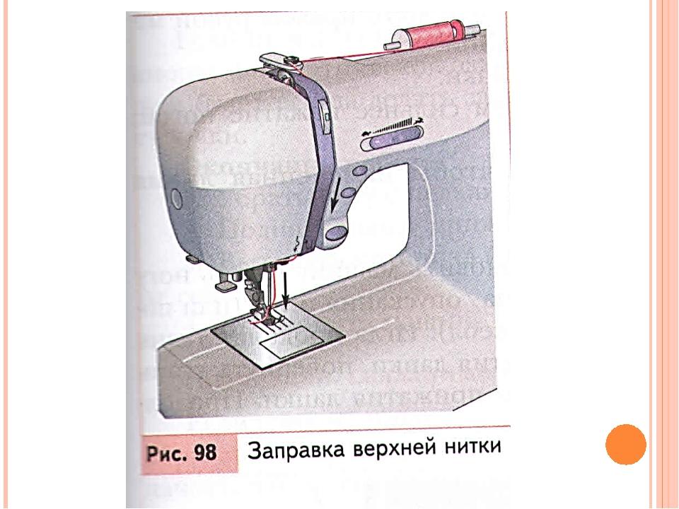 Нитку с катушки завести в устройство натяжения, прорези для нитки, нитепритя...