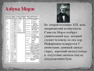 Азбука Морзе Во второй половине XIX века американский изобретатель Сэмюэль Мо