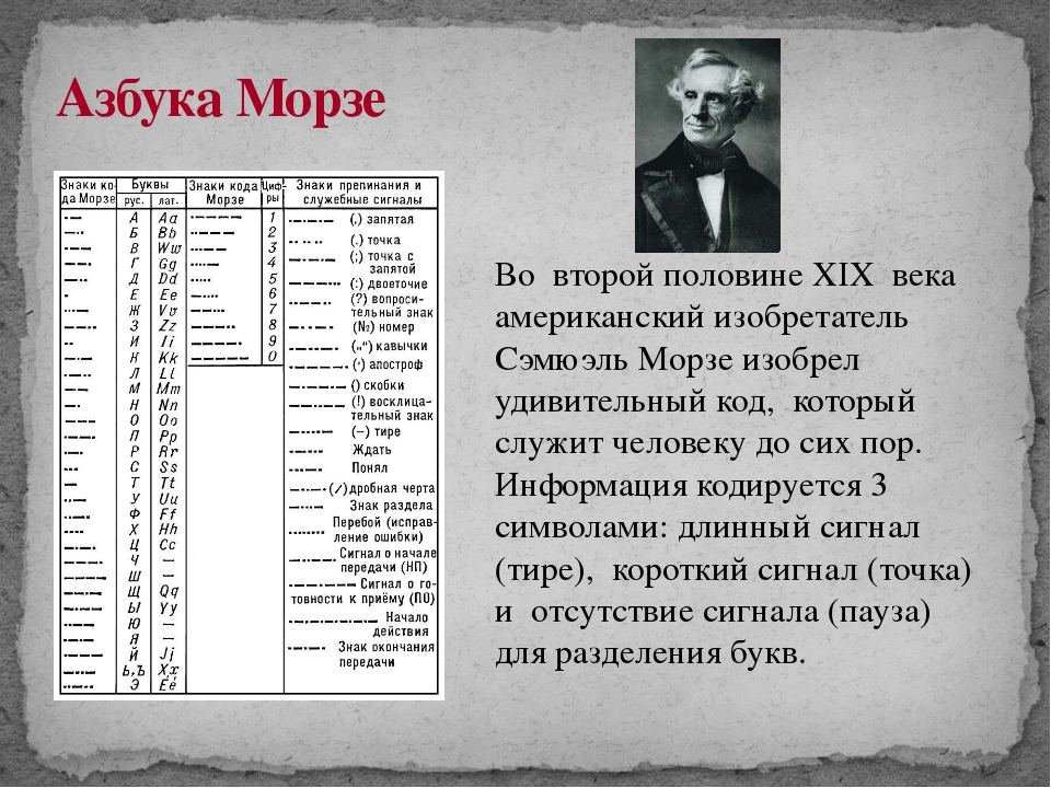 Азбука Морзе Во второй половине XIX века американский изобретатель Сэмюэль Мо...