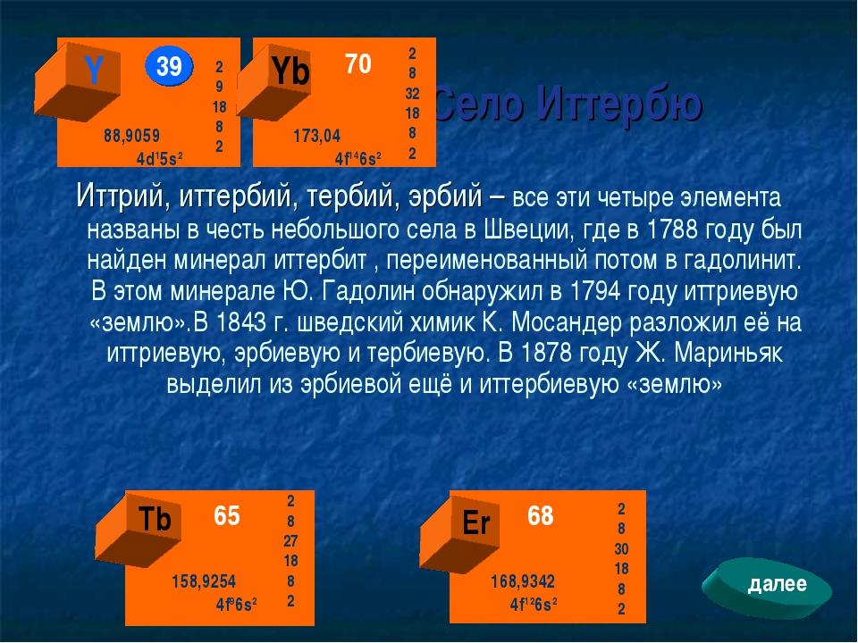 Селo Иттербю Иттрий, иттербий, тербий, эрбий – все эти четыре элемента назва...