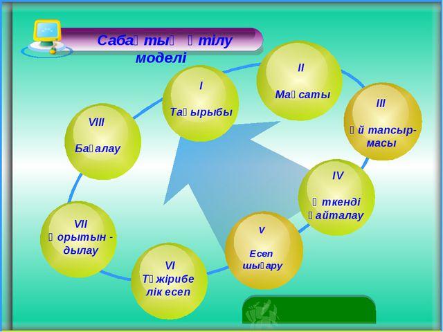 Сабақтың өтілу моделі VIІ Қорытын - дылау ІІІ Үй тапсыр- масы V Есеп шығару...