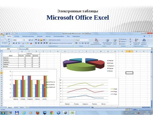 Электронные таблицы Microsoft Office Excel