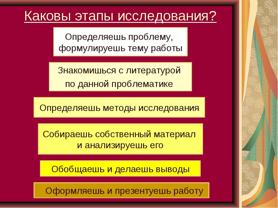 Каковы этапы исследования? Определяешь проблему, формулируешь тему работы Зна...