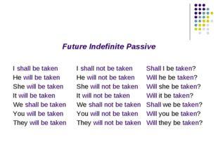 Future Indefinite Passive I shall be taken He will be taken She will be taken