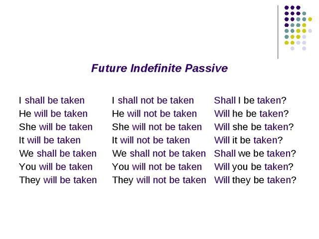 Future Indefinite Passive I shall be taken He will be taken She will be taken...