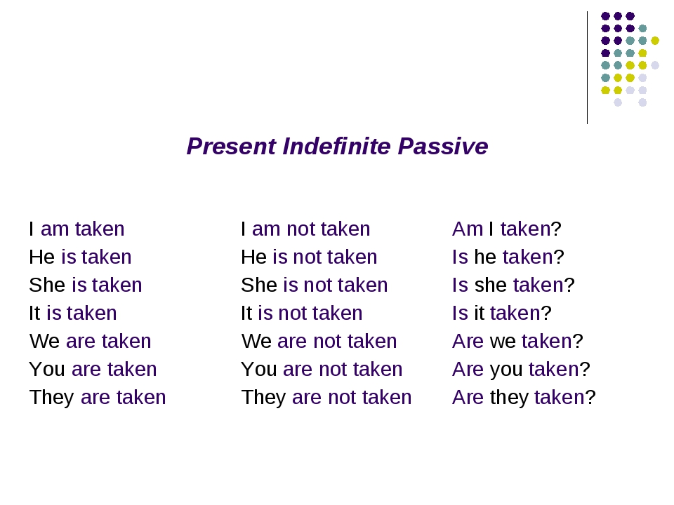 Present Indefinite Passive I am taken He is taken She is taken It is taken We...
