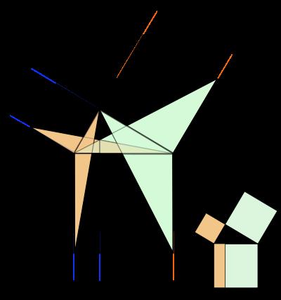 http://upload.wikimedia.org/wikipedia/commons/thumb/c/ce/Teorema_de_Pit%C3%A1goras.Euclides.svg/400px-Teorema_de_Pit%C3%A1goras.Euclides.svg.png