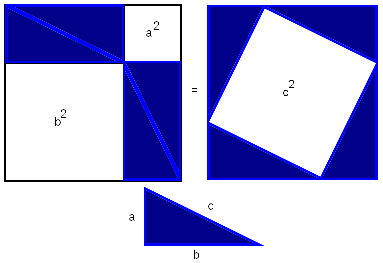 http://upload.wikimedia.org/wikipedia/commons/e/e8/Pythagorean_proof2.png