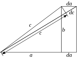 http://upload.wikimedia.org/wikipedia/commons/thumb/e/ea/PythagoreanDerivation.svg/300px-PythagoreanDerivation.svg.png