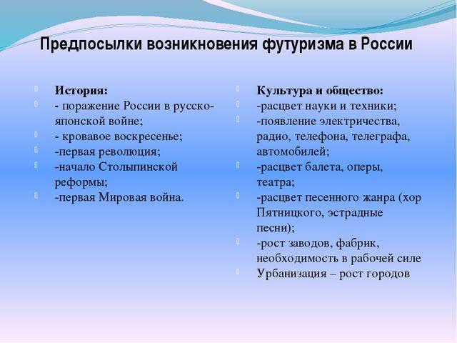 Предпосылки возникновения футуризма в России История: - поражение России в ру...
