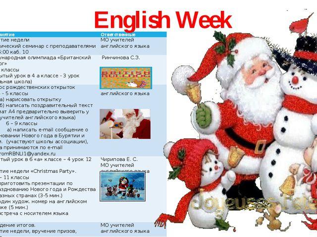 English Week День Мероприятие Ответственные Понедельник 15. 12 Открытие неде...