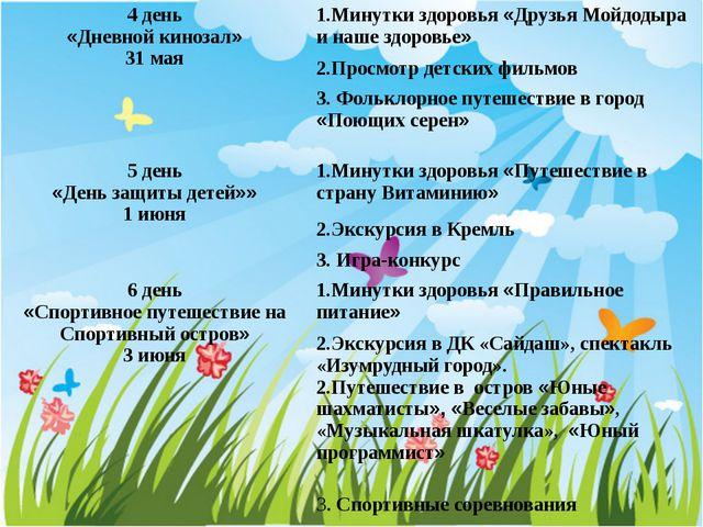4 день «Дневной кинозал» 31 мая 1.Минутки здоровья«ДрузьяМойдодыраи наше здор...
