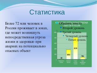Статистика Более 72 млн человек в России проживает в зонах, где может возникн
