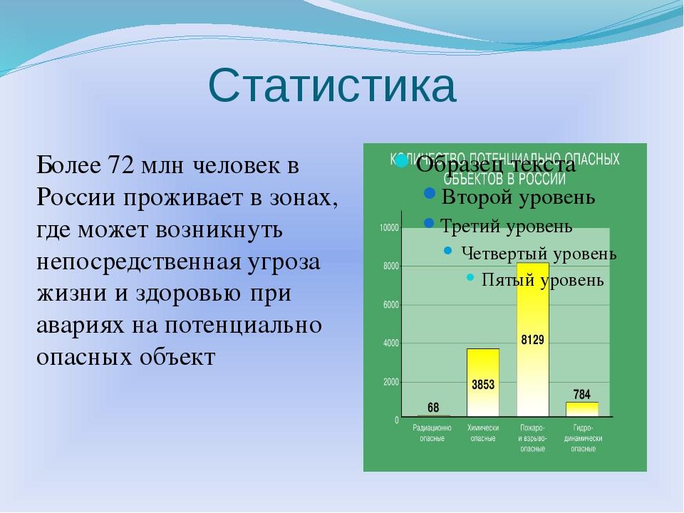 Статистика Более 72 млн человек в России проживает в зонах, где может возникн...