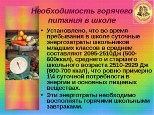 Необходимость горячего питания в школе Установлено, что во время пребывания в