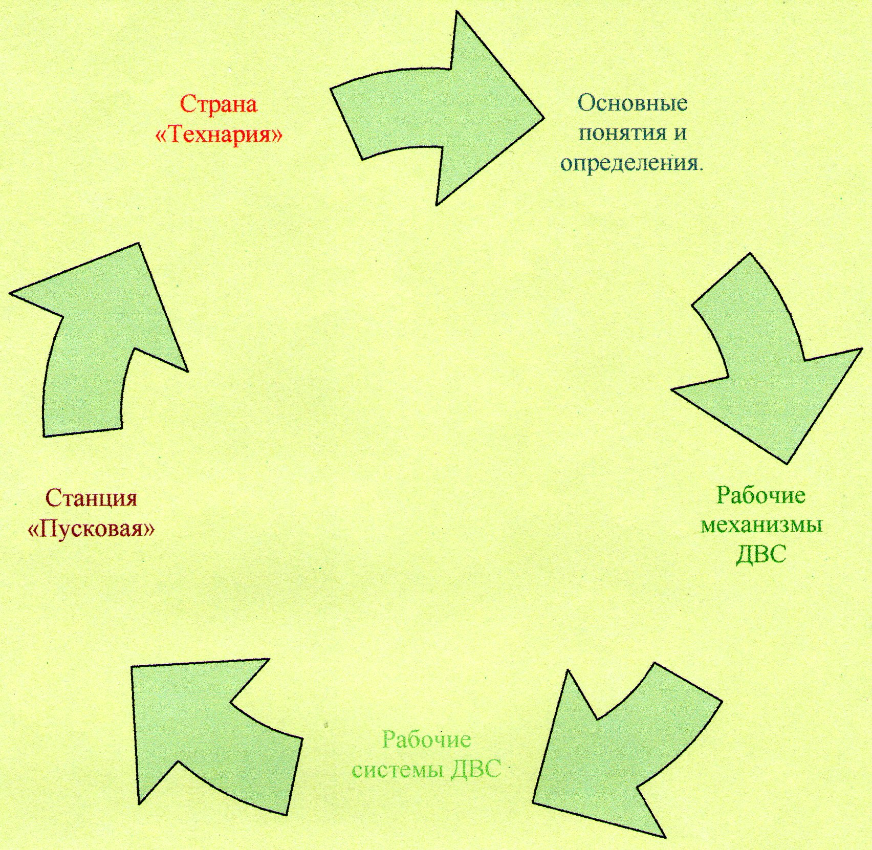 C:\Users\Василий Мельченко\Pictures\img508.jpg