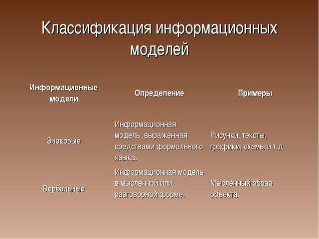 Классификация информационных моделей