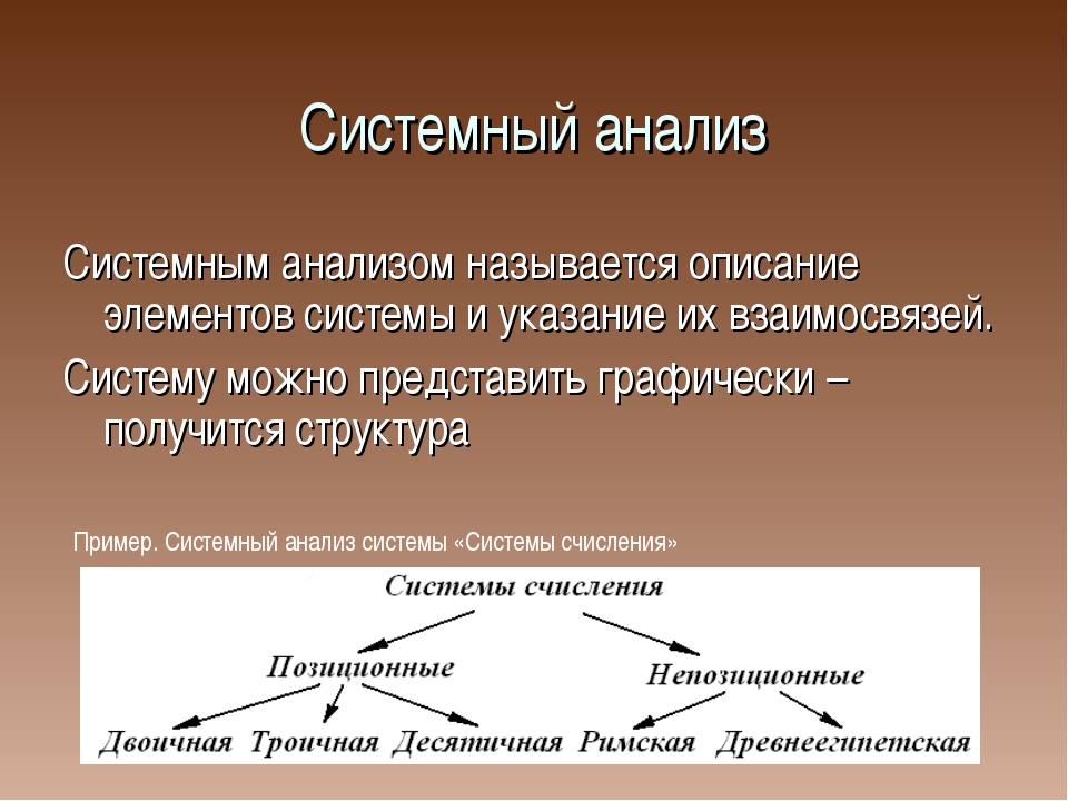Системный анализ Системным анализом называется описание элементов системы и у...