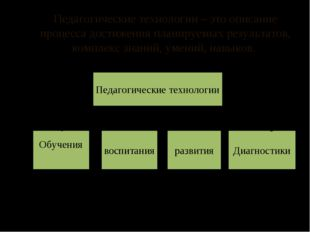 Педагогические технологии – это описание процесса достижения планируемых резу