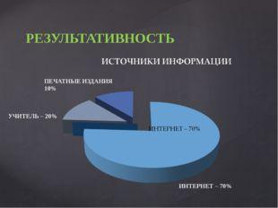 РЕЗУЛЬТАТИВНОСТЬ УЧИТЕЛЬ – 20% ПЕЧАТНЫЕ ИЗДАНИЯ 10% ИНТЕРНЕТ – 70%