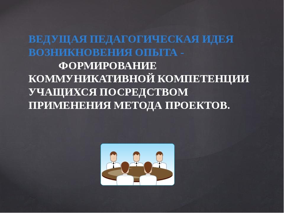 ВЕДУЩАЯ ПЕДАГОГИЧЕСКАЯ ИДЕЯ ВОЗНИКНОВЕНИЯ ОПЫТА - ФОРМИРОВАНИЕ КОММУНИКАТИВНО...
