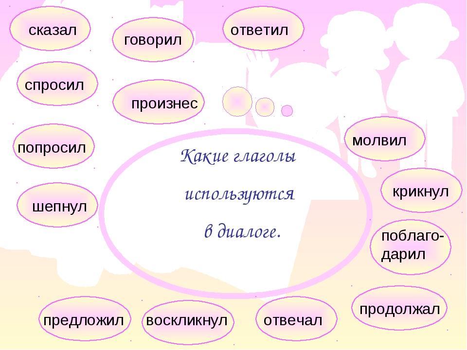 Какие глаголы используются в диалоге. сказал спросил говорил произнес ответил...