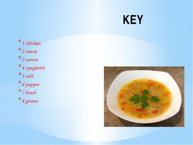 KEY 1 chicken 2 onion 3 carrot 4 spaghetti 5 salt 6 pepper 7 bowl 8 greens KEY