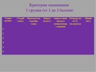 Критерии оценивания 1 группа (от 1 до 3 баллов) Члены группы «Угадай слово» Ф