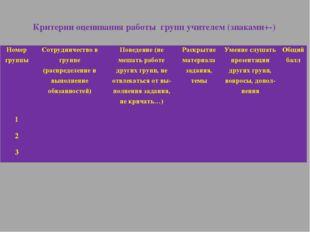 Критерии оценивания работы групп учителем (знаками+-) Номер группы Сотрудниче