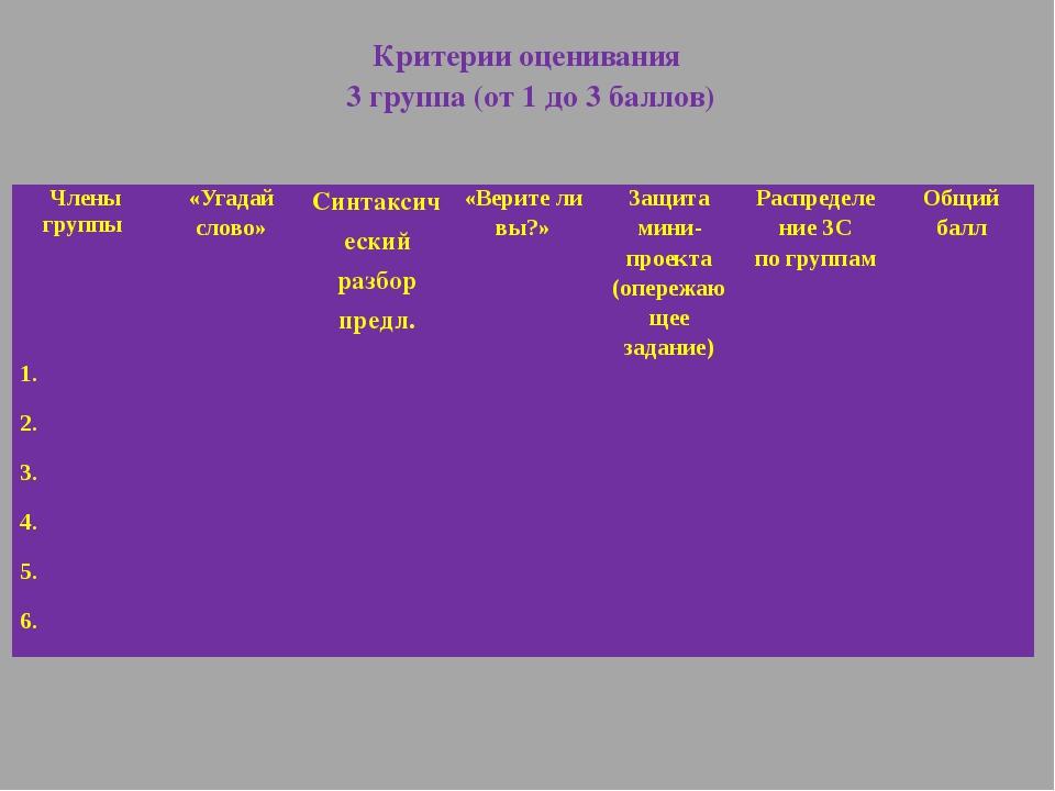 Критерии оценивания 3 группа (от 1 до 3 баллов) Члены группы «Угадай слово» С...