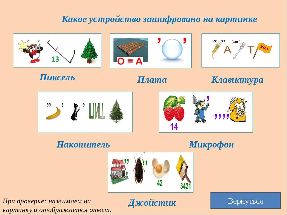 Пиксель Плата Клавиатура Какое устройство зашифровано на картинке Накопитель...