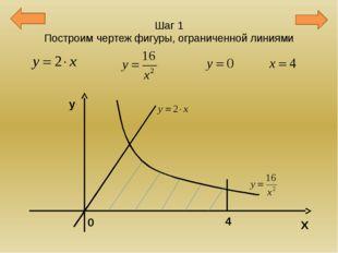 Шаг 3 Найдем пределы интегрирования 0 4 Х у 1. Найдем точку пересечения графи