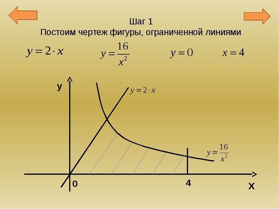 Шаг 1 Постоим чертеж фигуры, ограниченной линиями 0 4 Х у