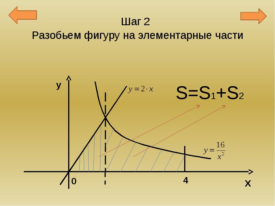 Шаг 1 Построим чертеж фигуры, ограниченной линиями 0 4 Х у