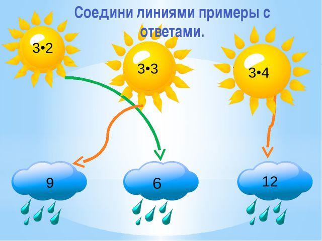 Соедини линиями примеры с ответами. 3+3 3+3+3 3+3+3+3 9 6 12 32 33 34