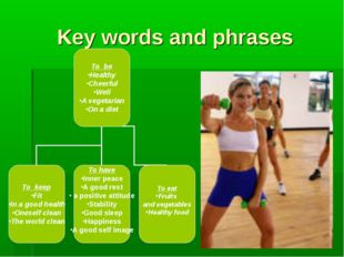 Key words and phrases
