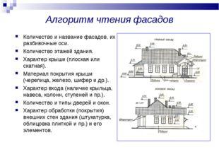Алгоритм чтения фасадов Количество и название фасадов, их разбивочные оси. Ко