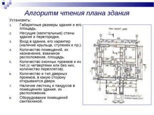 Алгоритм чтения плана здания Установить: Габаритные размеры здания и его площ