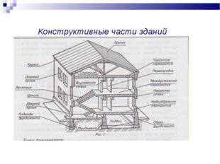 Конструктивные части зданий