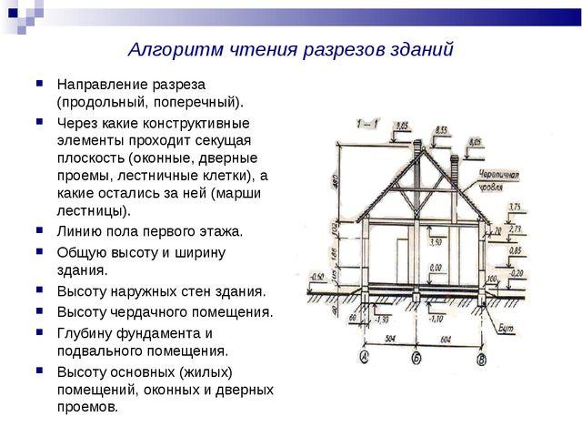 Алгоритм чтения разрезов зданий Направление разреза (продольный, поперечный)....