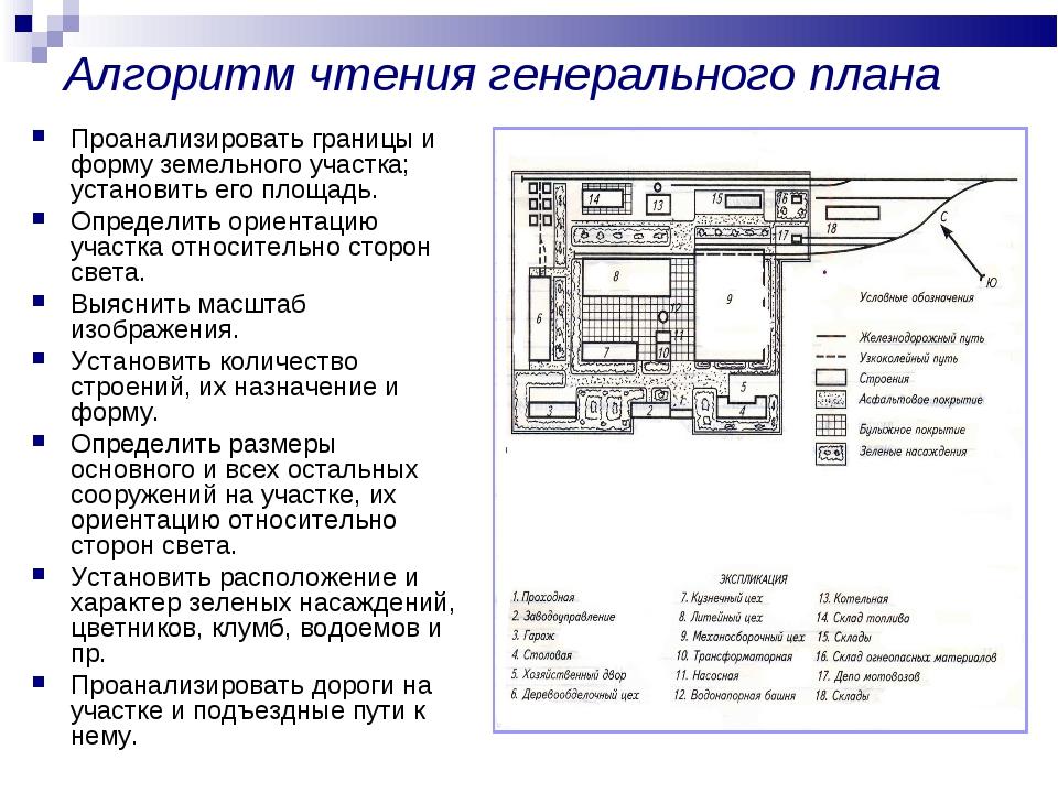 Алгоритм чтения генерального плана Проанализировать границы и форму земельног...