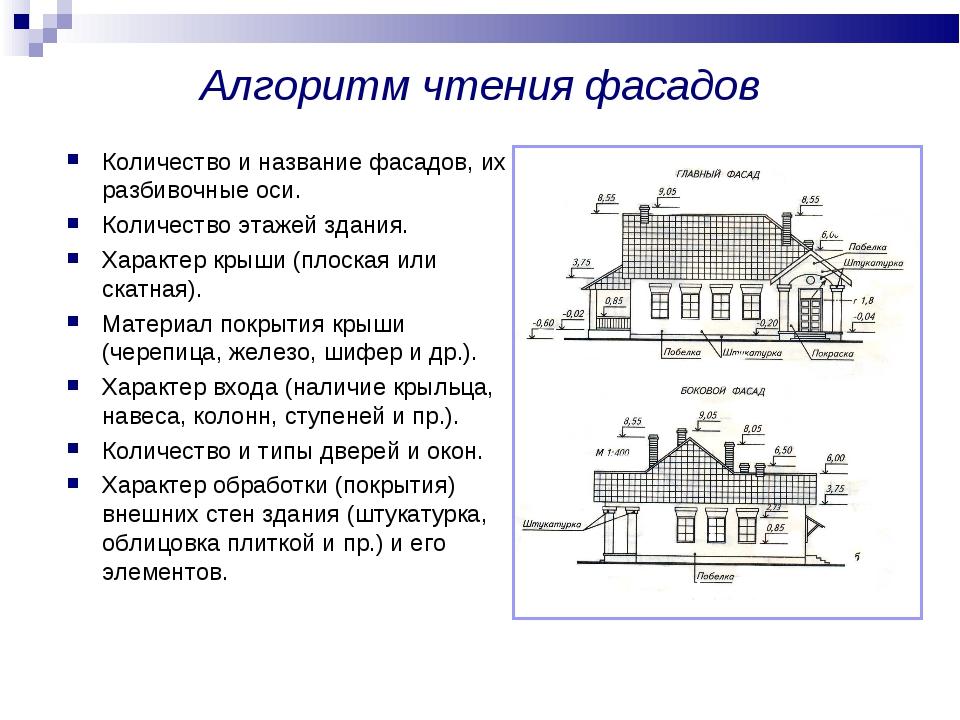 Алгоритм чтения фасадов Количество и название фасадов, их разбивочные оси. Ко...