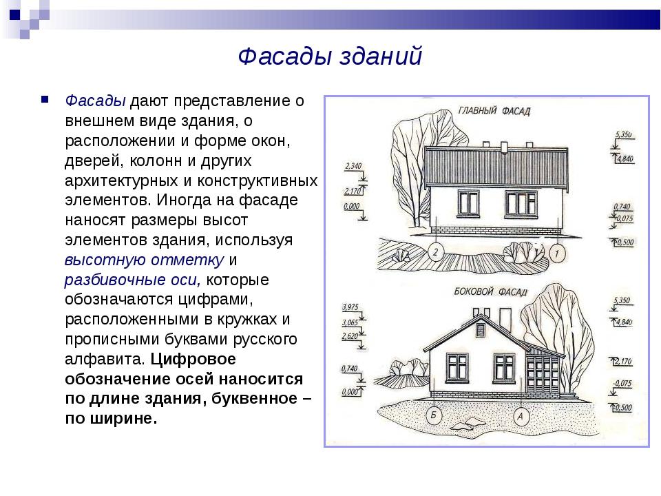 Фасады зданий Фасады дают представление о внешнем виде здания, о расположении...