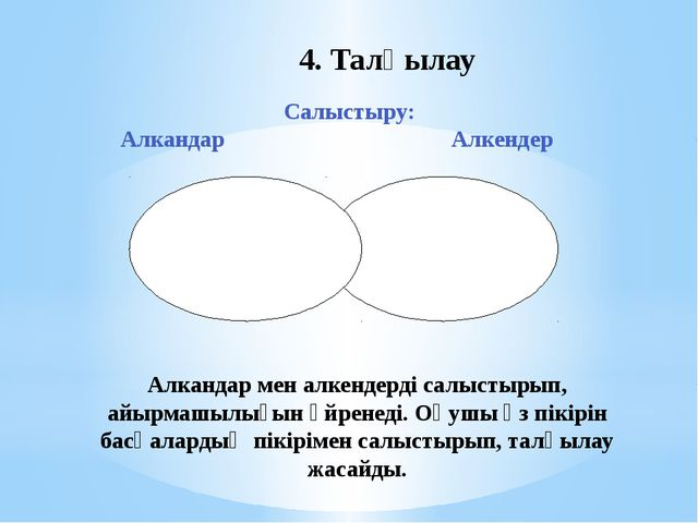 4. Талқылау Салыстыру: Алкандар Алкендер Алкандар мен алкендерді салыстырып,...