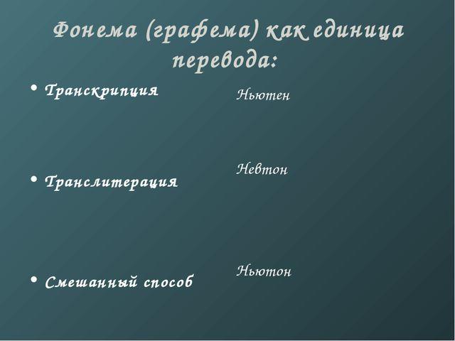Фонема (графема) как единица перевода: Транскрипция Транслитерация Смешанный...