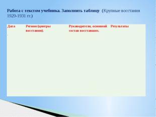 Работа с текстом учебника. Заполнить таблицу (Крупные восстания 1929-1931 гг.