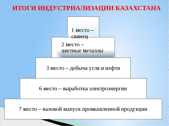ИТОГИ ИНДУСТРИАЛИЗАЦИИ КАЗАХСТАНА